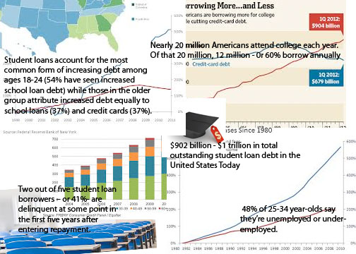 DEBT GRAPHICALLY